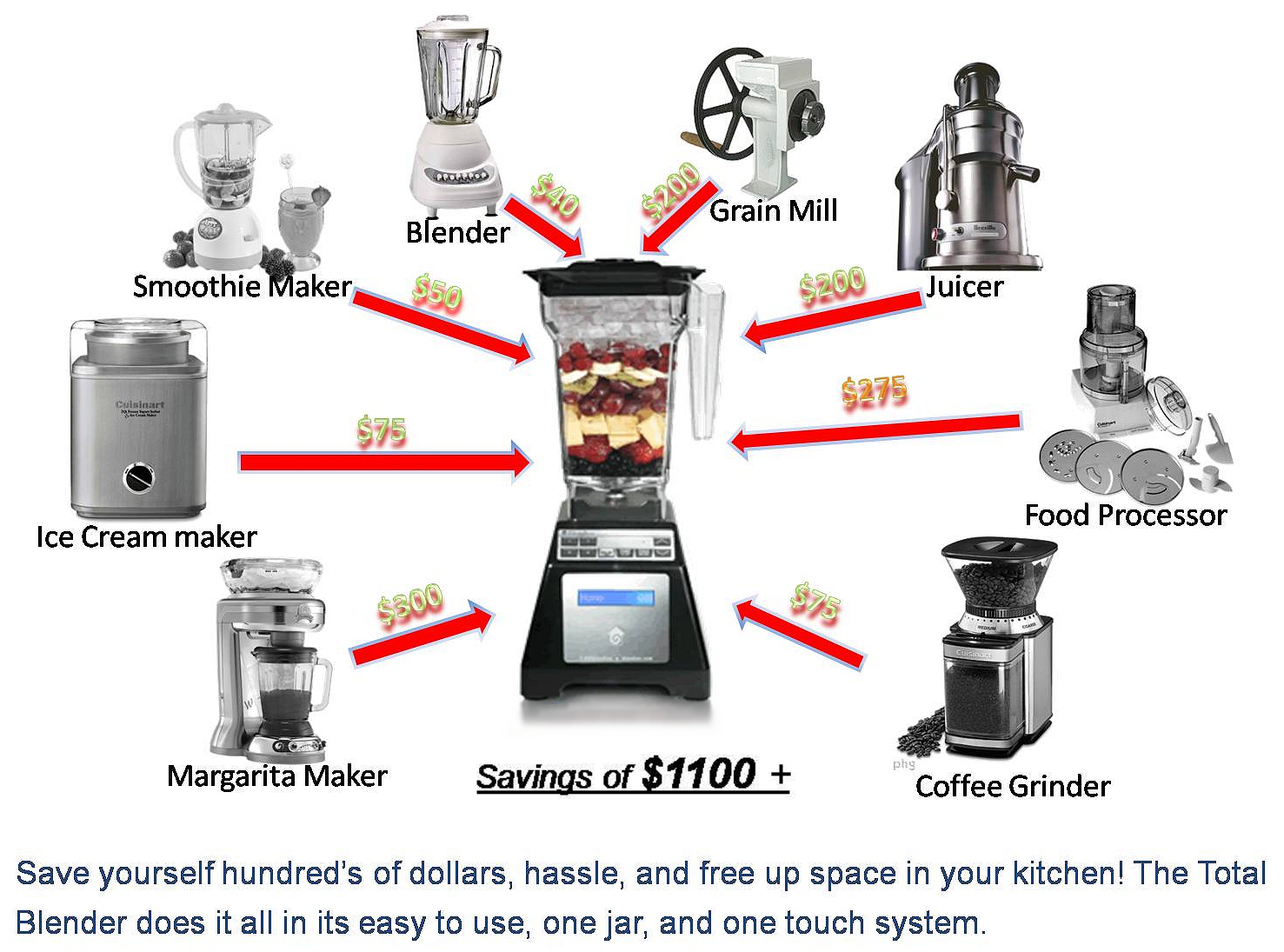Blendtec-8-Appliances-in-One