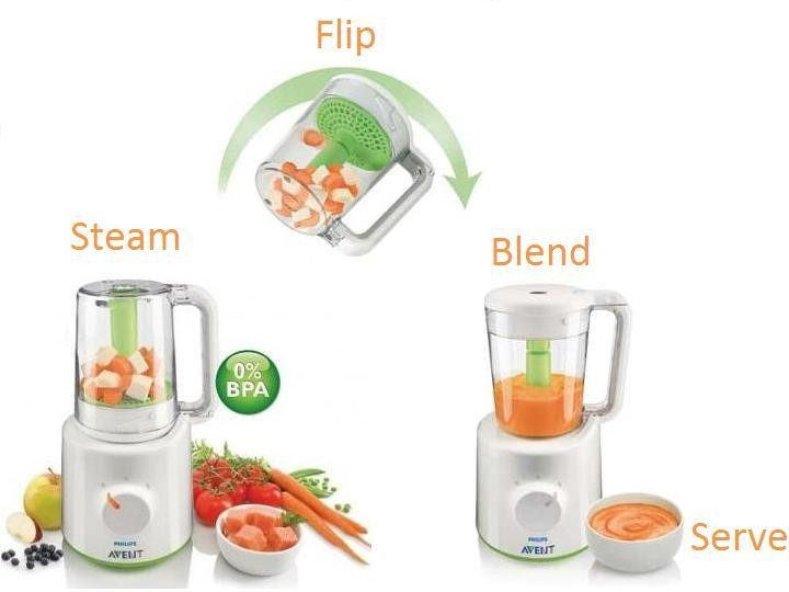 Best Baby Food Hand Blender